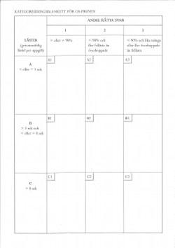 OS Kategoriseringsblankett (25 st.)