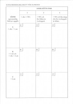 Kategoriseringsblanketter (25 st.)